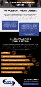How to Choose a Contract Packaging Company